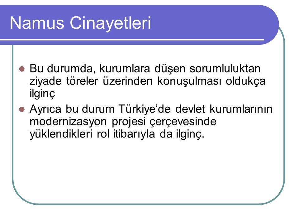 Namus Cinayetleri Bu durumda, kurumlara düşen sorumluluktan ziyade töreler üzerinden konuşulması oldukça ilginç Ayrıca bu durum Türkiye'de devlet kuru