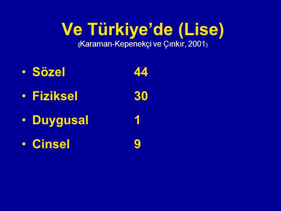 Ve Türkiye'de (Lise) ( Karaman-Kepenekçi ve Çınkır, 2001 ) Sözel 44 Fiziksel30 Duygusal1 Cinsel9