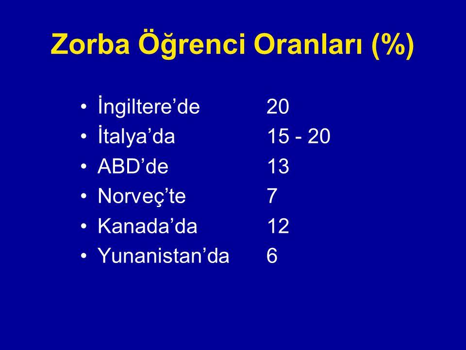 Zorba Öğrenci Oranları (%) İngiltere'de 20 İtalya'da 15 - 20 ABD'de 13 Norveç'te 7 Kanada'da 12 Yunanistan'da 6