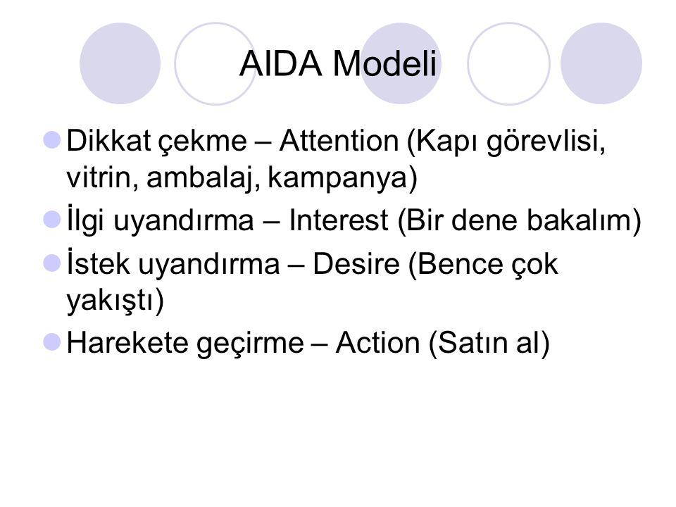 AIDA Modeli Dikkat çekme – Attention (Kapı görevlisi, vitrin, ambalaj, kampanya) İlgi uyandırma – Interest (Bir dene bakalım) İstek uyandırma – Desire (Bence çok yakıştı) Harekete geçirme – Action (Satın al)
