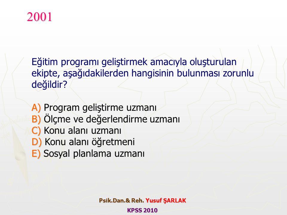 Eğitim programı geliştirmek amacıyla oluşturulan ekipte, aşağıdakilerden hangisinin bulunması zorunlu değildir? A) A) Program geliştirme uzmanı B) B)