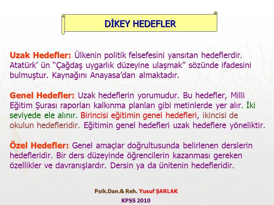 """Uzak Hedefler: Uzak Hedefler: Ülkenin politik felsefesini yansıtan hedeflerdir. Atatürk' ün """"Çağdaş uygarlık düzeyine ulaşmak"""" sözünde ifadesini bulmu"""