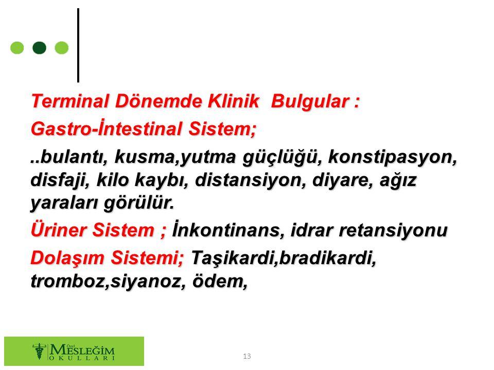 Terminal Dönemde Klinik Bulgular : Gastro-İntestinal Sistem;..bulantı, kusma,yutma güçlüğü, konstipasyon, disfaji, kilo kaybı, distansiyon, diyare, ağ