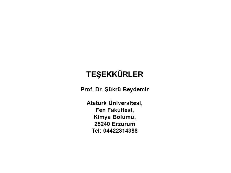 TEŞEKKÜRLER Prof. Dr. Şükrü Beydemir Atatürk Üniversitesi, Fen Fakültesi, Kimya Bölümü, 25240 Erzurum Tel: 04422314388