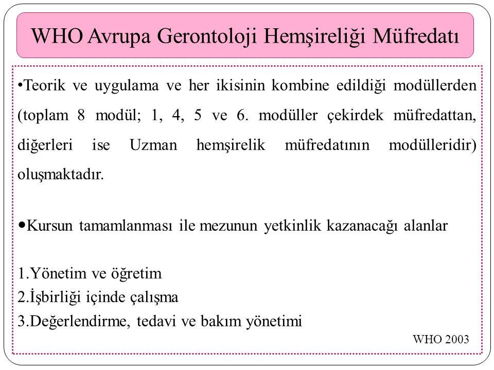 WHO Avrupa Gerontoloji Hemşireliği Müfredatı Teorik ve uygulama ve her ikisinin kombine edildiği modüllerden (toplam 8 modül; 1, 4, 5 ve 6.