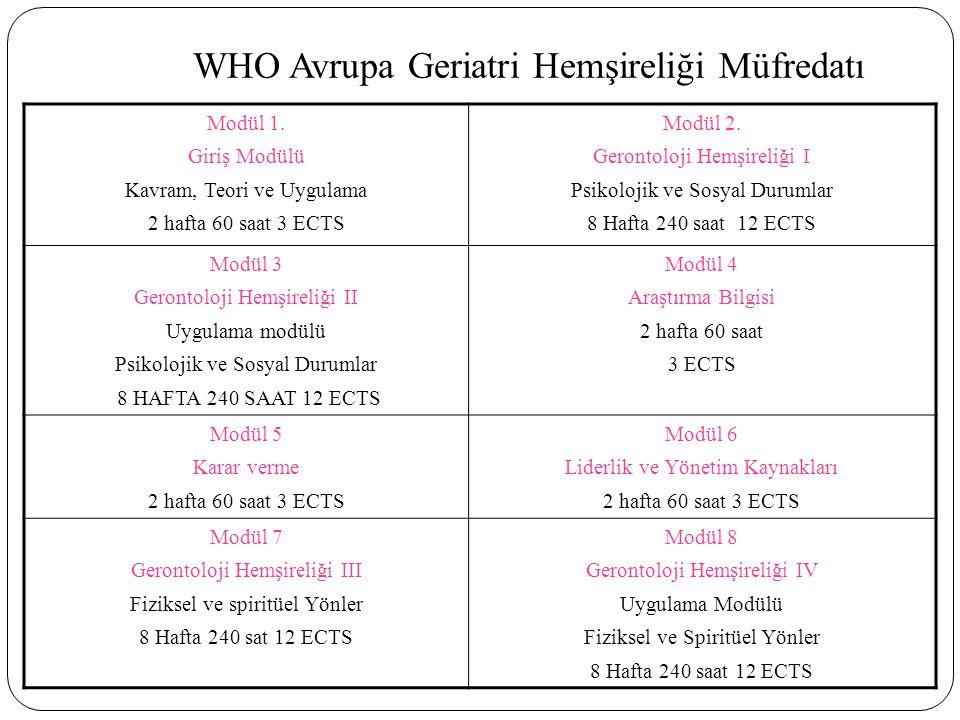 WHO Avrupa Geriatri Hemşireliği Müfredatı Modül 1. Giriş Modülü Kavram, Teori ve Uygulama 2 hafta 60 saat 3 ECTS Modül 2. Gerontoloji Hemşireliği I Ps