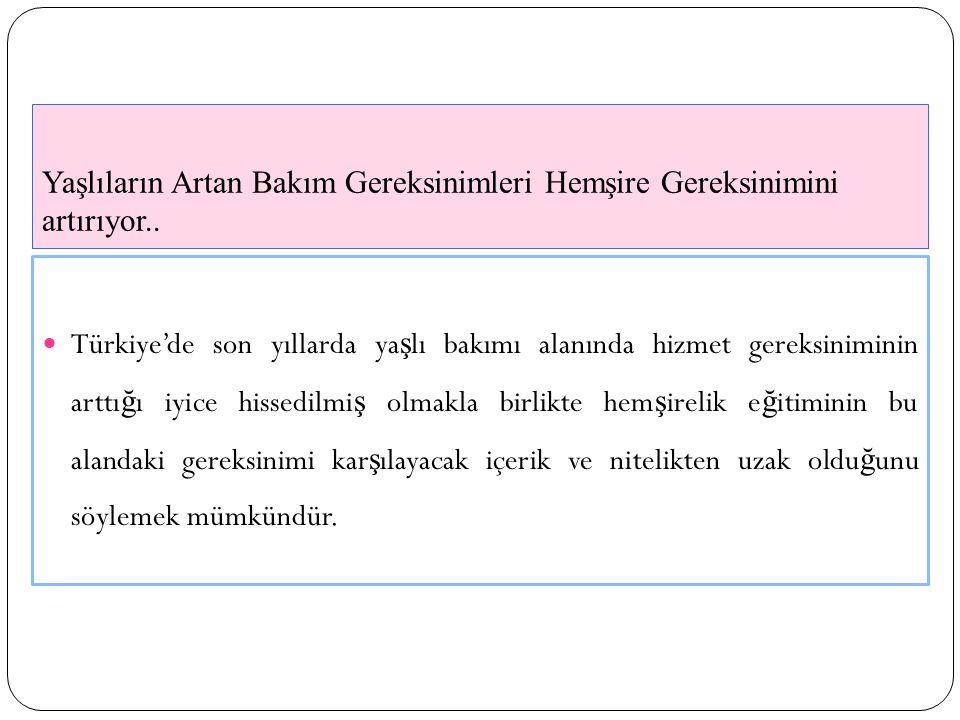 Yaşlıların Artan Bakım Gereksinimleri Hemşire Gereksinimini artırıyor.. Türkiye'de son yıllarda ya ş lı bakımı alanında hizmet gereksiniminin arttı ğ