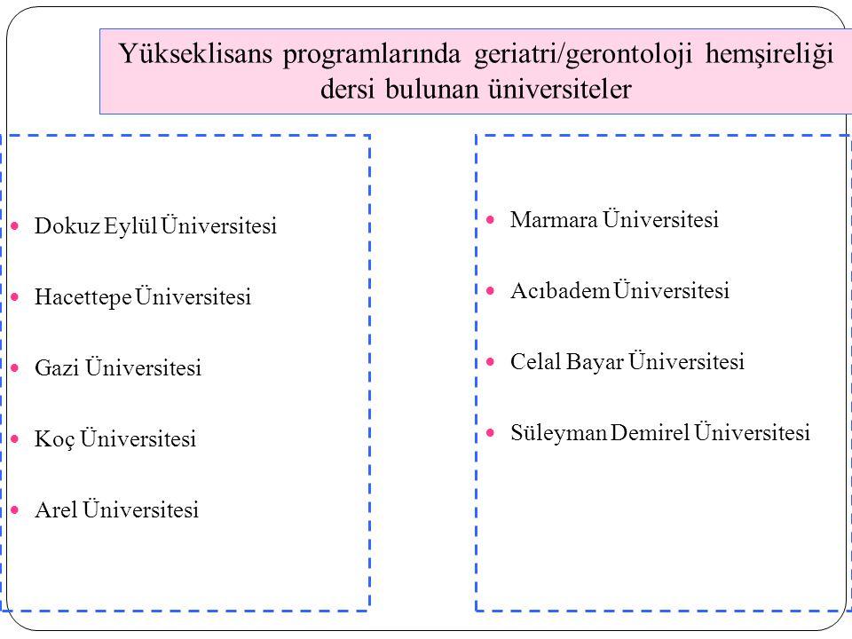 Yükseklisans programlarında geriatri/gerontoloji hemşireliği dersi bulunan üniversiteler Dokuz Eylül Üniversitesi Hacettepe Üniversitesi Gazi Üniversi