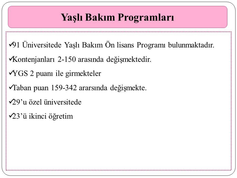 Yaşlı Bakım Programları 91 Üniversitede Yaşlı Bakım Ön lisans Programı bulunmaktadır. Kontenjanları 2-150 arasında değişmektedir. YGS 2 puanı ile girm