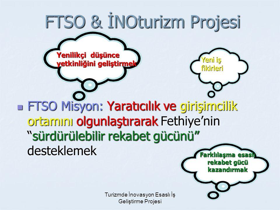 Turizmde İnovasyon Esaslı İş Geliştirme Projesi FTSO & İNOturizm Projesi FTSO Misyon: Yaratıcılık ve girişimcilik ortamını olgunlaştırarak Fethiye'nin