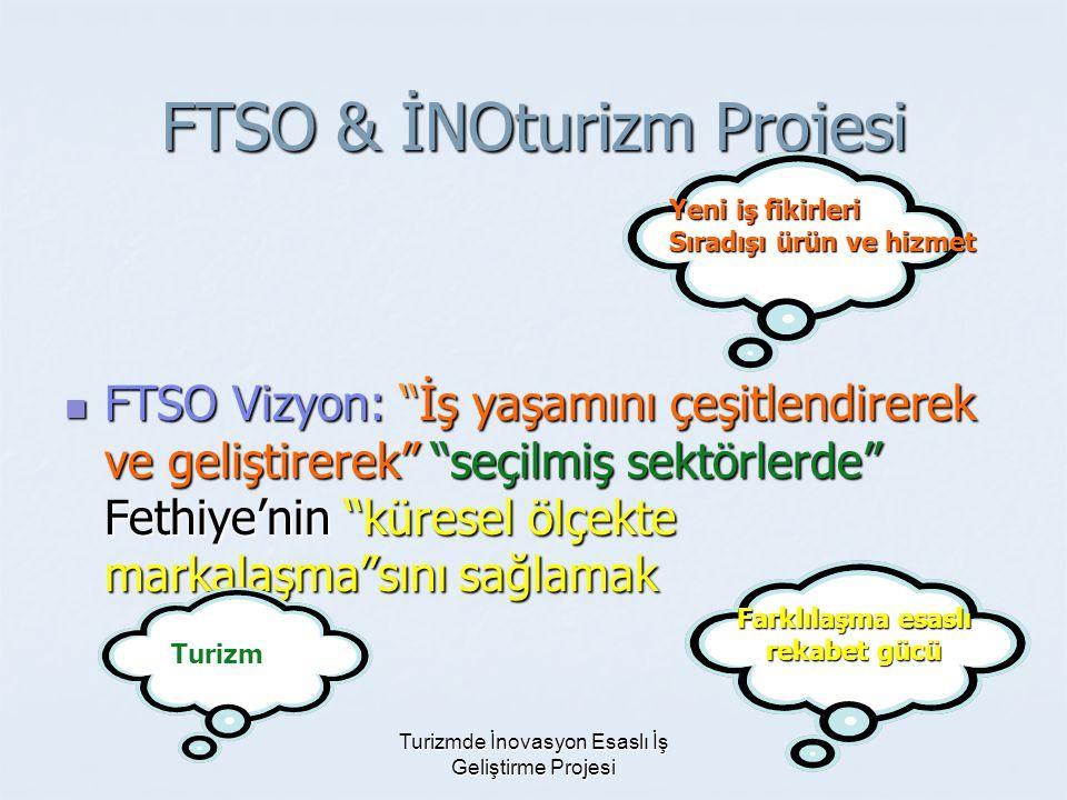"""Turizmde İnovasyon Esaslı İş Geliştirme Projesi FTSO & İNOturizm Projesi FTSO Vizyon: """"İş yaşamını çeşitlendirerek ve geliştirerek"""" """"seçilmiş sektörle"""