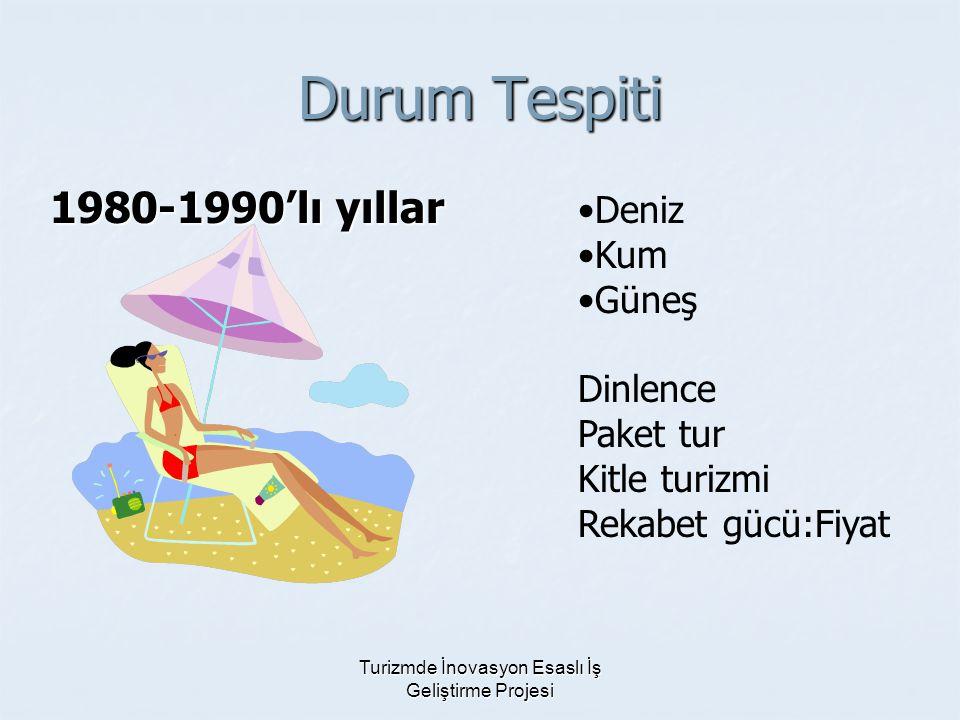Turizmde İnovasyon Esaslı İş Geliştirme Projesi Durum Tespiti 1980-1990'lı yıllar Deniz Kum Güneş Dinlence Paket tur Kitle turizmi Rekabet gücü:Fiyat