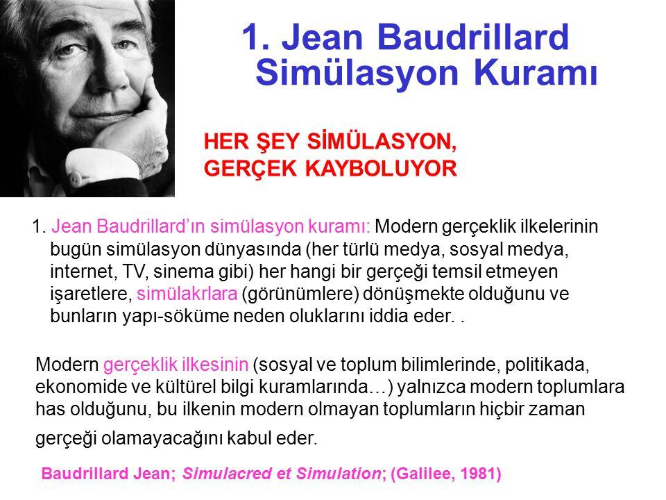1. Jean Baudrillard'ın simülasyon kuramı: Modern gerçeklik ilkelerinin bugün simülasyon dünyasında (her türlü medya, sosyal medya, internet, TV, sinem