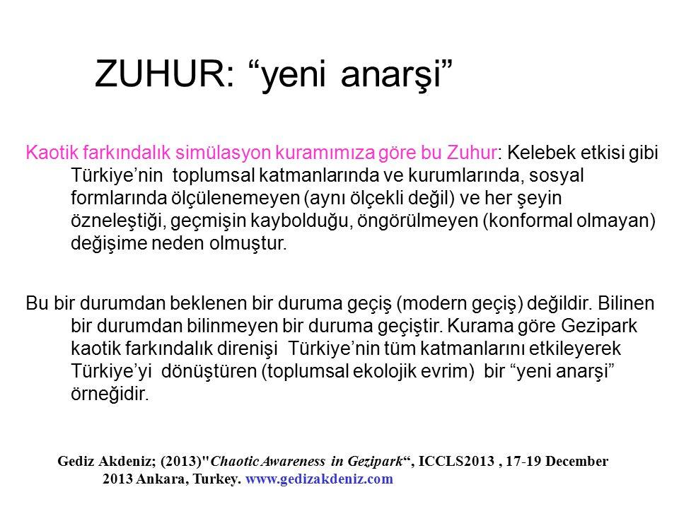 Gediz Akdeniz; (2013)