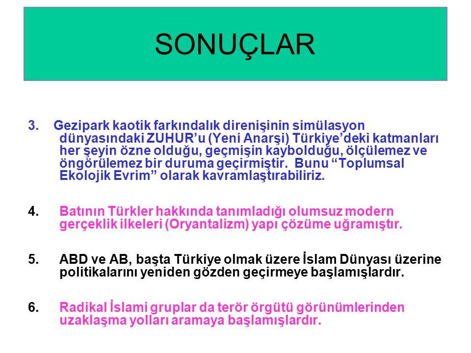 SONUÇLAR 3. Gezipark kaotik farkındalık direnişinin simülasyon dünyasındaki ZUHUR'u (Yeni Anarşi) Türkiye'deki katmanları her şeyin özne olduğu, geçmi