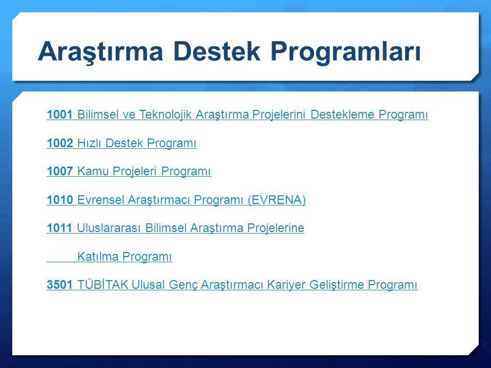 Araştırma Destek Programları 1001 Bilimsel ve Teknolojik Araştırma Projelerini Destekleme Programı 1002 Hızlı Destek Programı 1007 Kamu Projeleri Prog