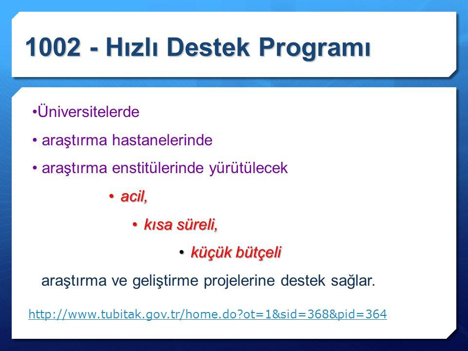 1002 - Hızlı Destek Programı Üniversitelerde araştırma hastanelerinde araştırma enstitülerinde yürütülecek acil,acil, kısa süreli,kısa süreli, küçük b