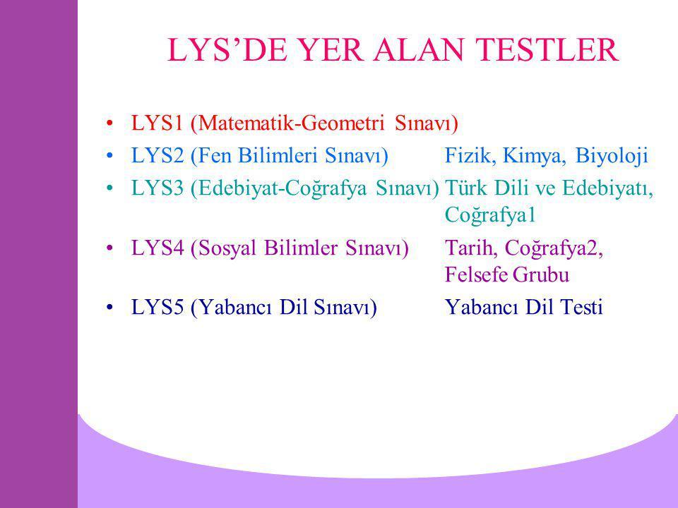 LYS'DE YER ALAN TESTLER LYS1 (Matematik-Geometri Sınavı) LYS2 (Fen Bilimleri Sınavı) Fizik, Kimya, Biyoloji LYS3 (Edebiyat-Coğrafya Sınavı)Türk Dili v