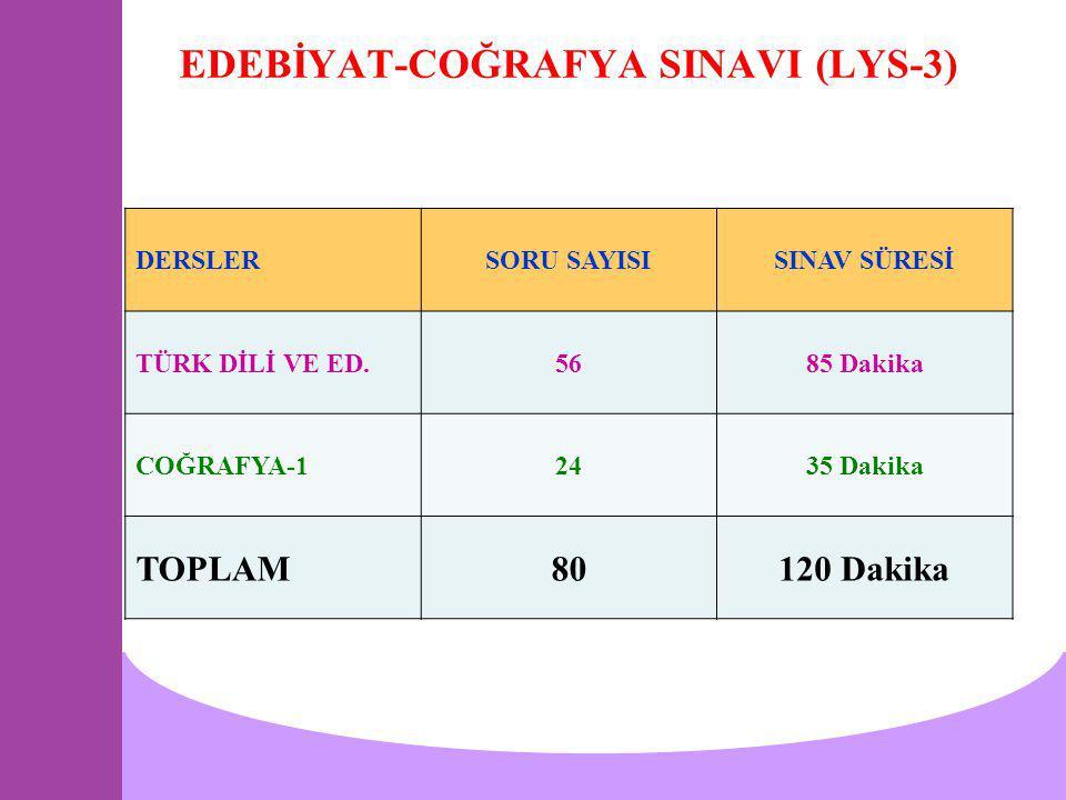 EDEBİYAT-COĞRAFYA SINAVI (LYS-3) DERSLERSORU SAYISISINAV SÜRESİ TÜRK DİLİ VE ED.5685 Dakika COĞRAFYA-12435 Dakika TOPLAM80120 Dakika