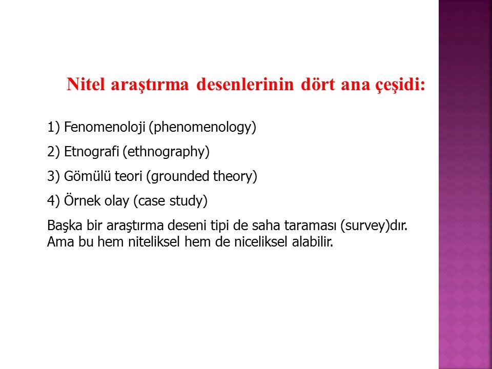 1) Fenomenoloji (phenomenology) 2) Etnografi (ethnography) 3) Gömülü teori (grounded theory) 4) Örnek olay (case study) Başka bir araştırma deseni tip