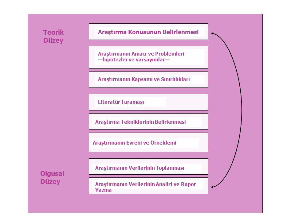  Solomon dört grup modeli  Bu modelde yansız atama ile oluşturulmuş 4 grup bulunur.