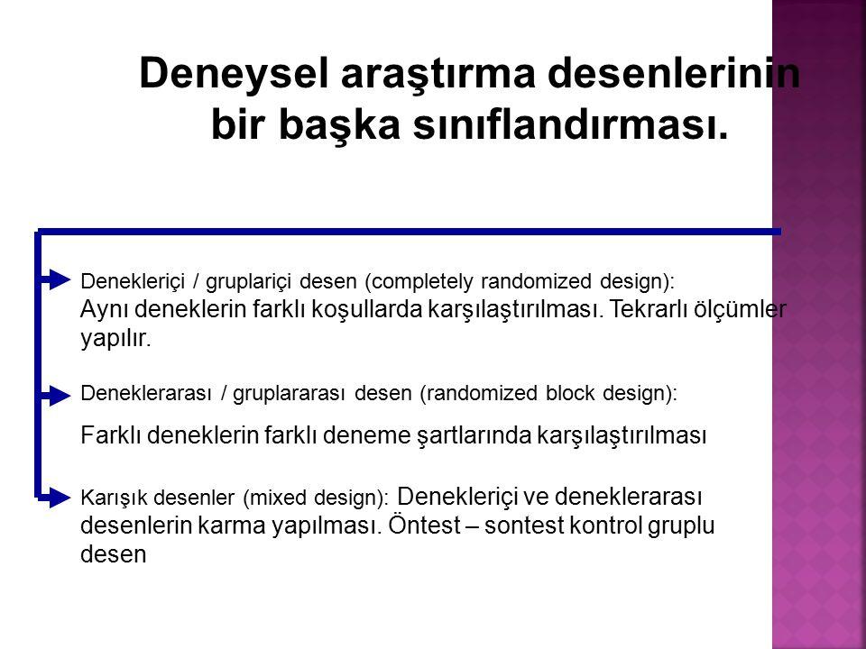 Deneysel araştırma desenlerinin bir başka sınıflandırması. Denekleriçi / gruplariçi desen (completely randomized design): Aynı deneklerin farklı koşul