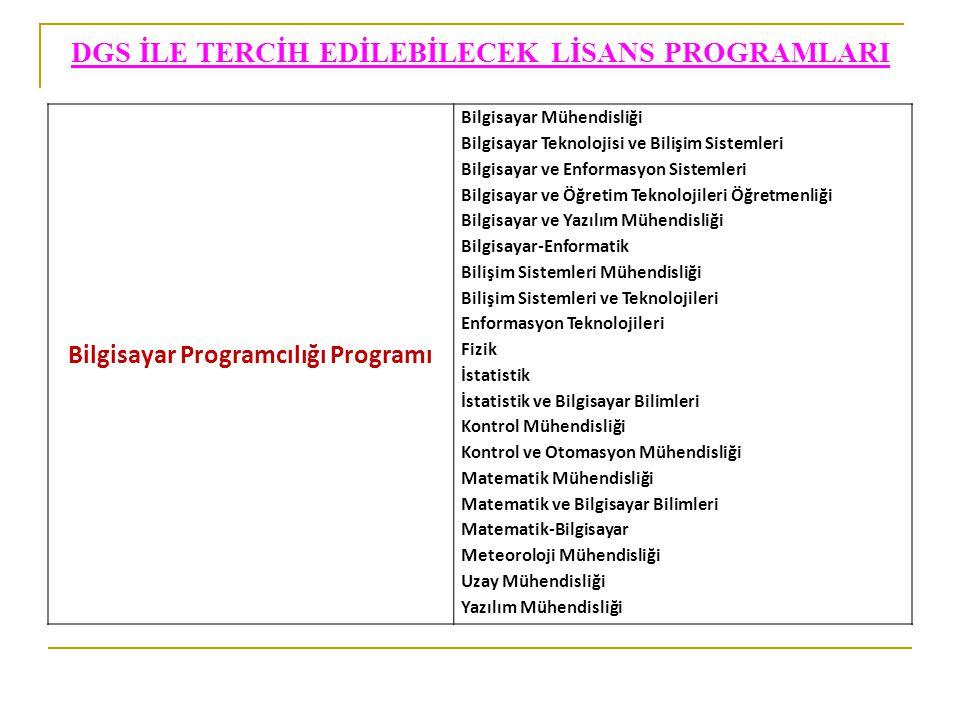 DGS İLE TERCİH EDİLEBİLECEK LİSANS PROGRAMLARI Büro Yönetimi ve Yönetici Asistanlığı Programı Halkla İlişkiler Halkla İlişkiler ve Reklamcılık Halkla İlişkiler ve Tanıtım İşletme Bilgi Yönetimi Reklamcılık ve Halkla İlişkiler Sağlık Kurumları İşletmeciliği Yönetim Bilişim Sistemleri Çocuk Gelişimi Programı Çocuk Gelişimi Okul Öncesi Öğretmenliği Elektrik Programı Elektronik Teknolojisi Programı Elektrik Mühendisliği Elektrik-Elektronik Mühendisliği Elektronik Mühendisliği Elektronik ve Haberleşme Mühendisliği Endüstri Mühendisliği Enerji Sistemleri Mühendisliği Fizik Kontrol Mühendisliği Kontrol ve Otomasyon Mühendisliği Meteoroloji Mühendisliği Uçak Elektrik-Elektronik Uzay Mühendisliği
