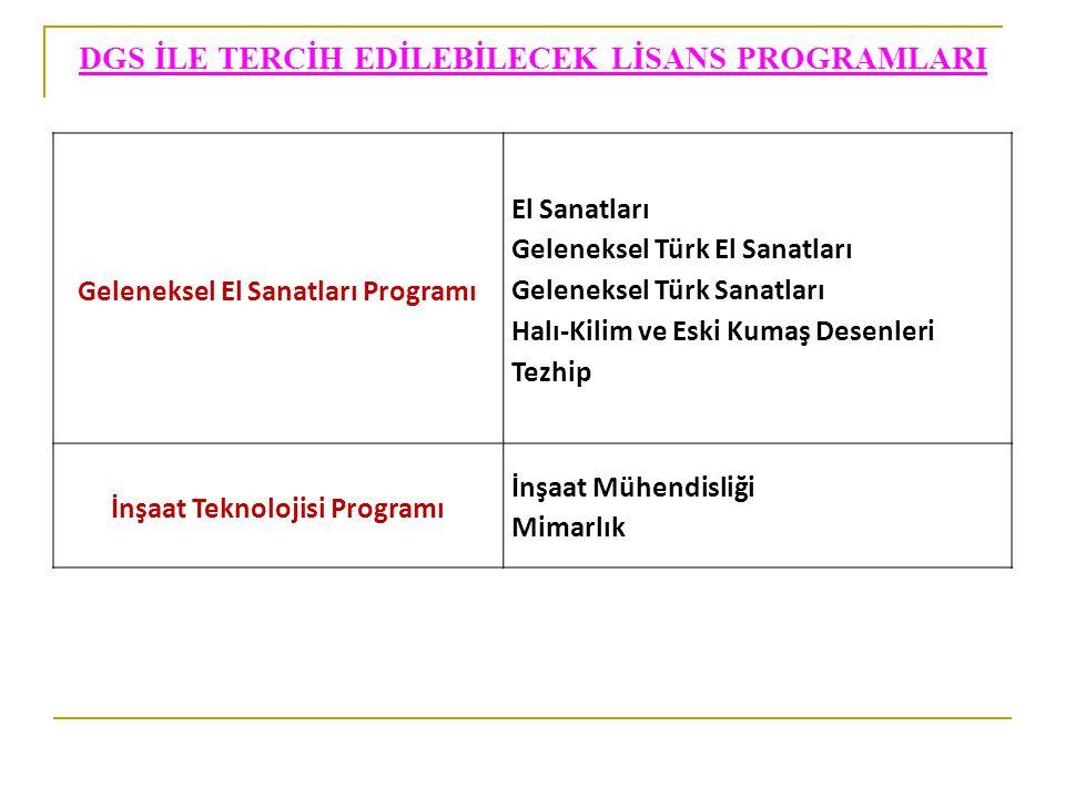 DGS İLE TERCİH EDİLEBİLECEK LİSANS PROGRAMLARI Geleneksel El Sanatları Programı El Sanatları Geleneksel Türk El Sanatları Geleneksel Türk Sanatları Ha