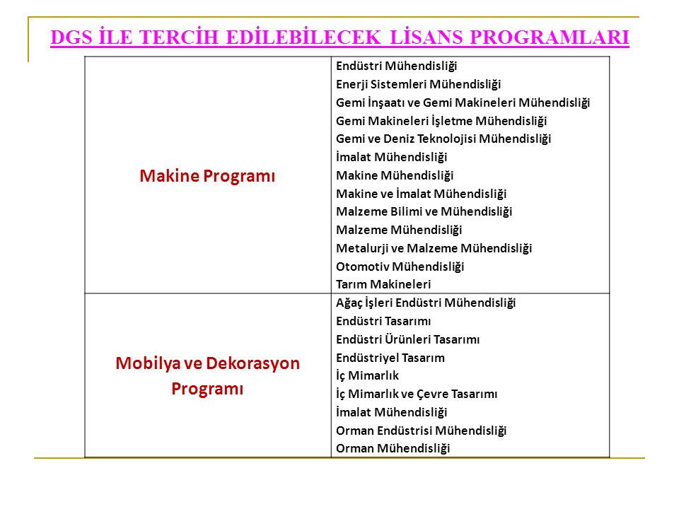 DGS İLE TERCİH EDİLEBİLECEK LİSANS PROGRAMLARI Mimari Restorasyon Programı Çini El Sanatları Eski Çini Onarımları Geleneksel Türk El Sanatları Geleneksel Türk Sanatları İç Mimarlık İç Mimarlık ve Çevre Tasarımı Mimarlık Şehir ve Bölge Planlama Tezhip Otomotiv Teknolojisi Programı Endüstri Mühendisliği Enerji Sistemleri Mühendisliği Gemi İnşaatı ve Gemi Makineleri Mühendisliği Gemi Makineleri İşletme Mühendisliği Gemi ve Deniz Teknolojisi Mühendisliği Makine Mühendisliği Otomotiv Mühendisliği Uçak Gövde - Motor Uçak Gövde - Motor Bakım