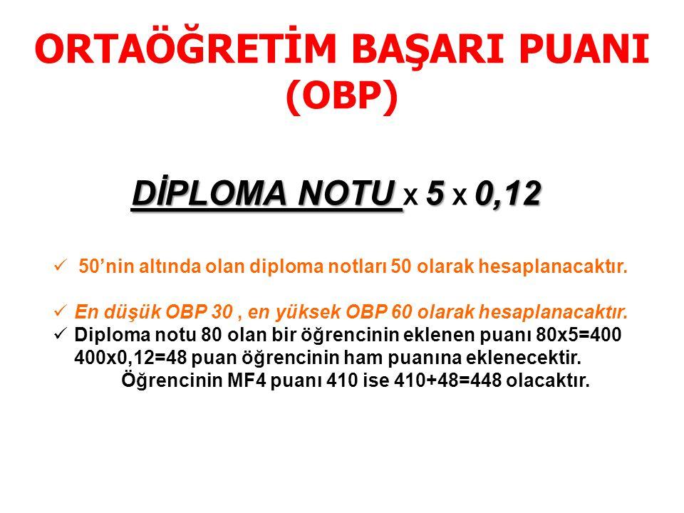 ORTAÖĞRETİM BAŞARI PUANI (OBP) DİPLOMA NOTU 5 0,12 DİPLOMA NOTU X 5 X 0,12 50'nin altında olan diploma notları 50 olarak hesaplanacaktır.