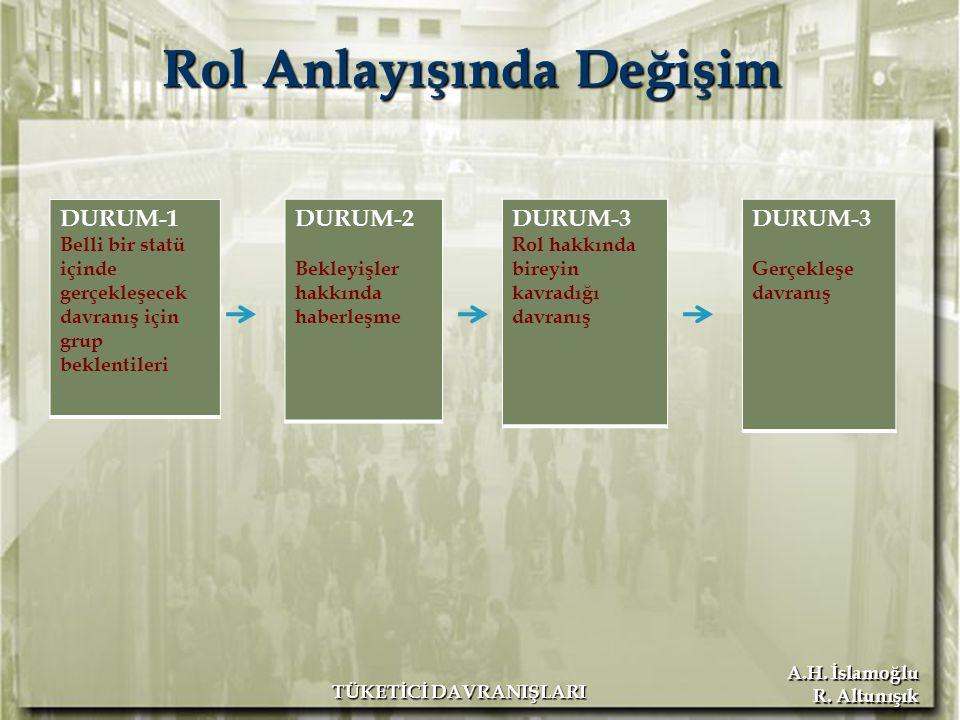 A.H. İslamoğlu R. Altunışık TÜKETİCİ DAVRANIŞLARI Rol Anlayışında Değişim DURUM-1 Belli bir statü içinde gerçekleşecek davranış için grup beklentileri