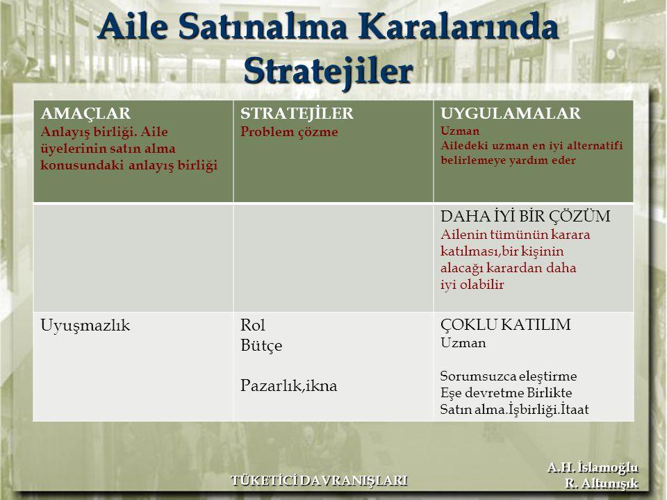 A.H. İslamoğlu R. Altunışık TÜKETİCİ DAVRANIŞLARI Aile Satınalma Karalarında Stratejiler AMAÇLAR Anlayış birliği. Aile üyelerinin satın alma konusunda
