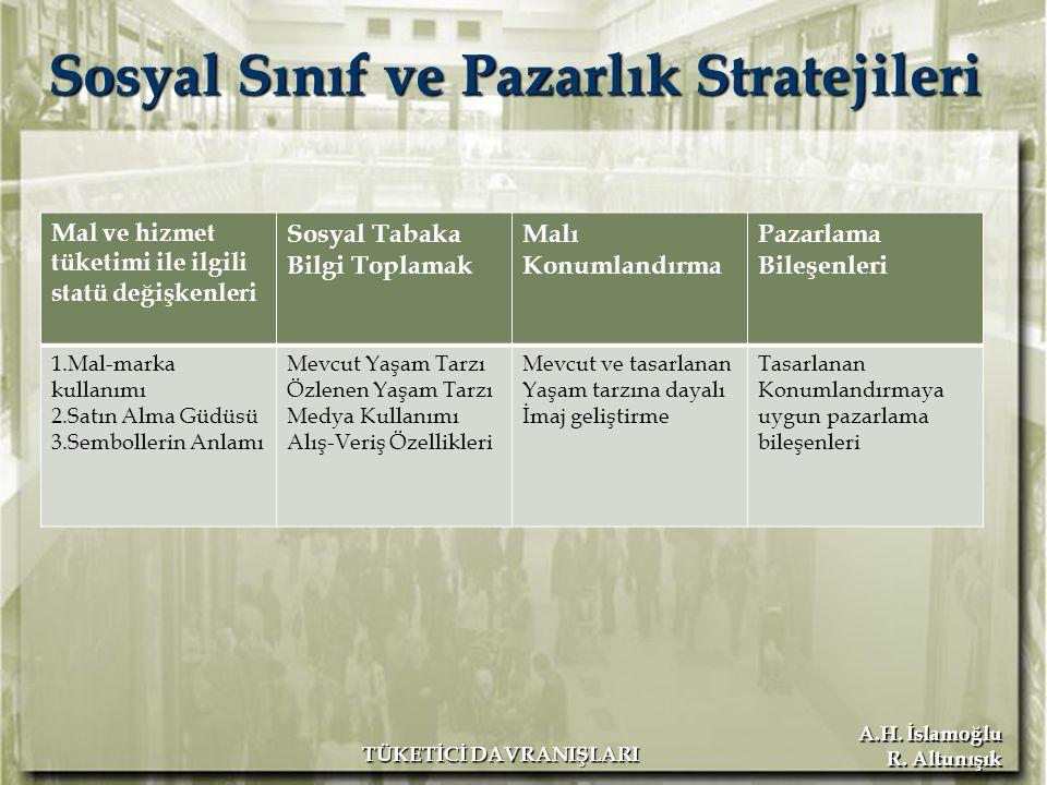 A.H. İslamoğlu R. Altunışık TÜKETİCİ DAVRANIŞLARI Sosyal Sınıf ve Pazarlık Stratejileri Mal ve hizmet tüketimi ile ilgili statü değişkenleri Sosyal Ta