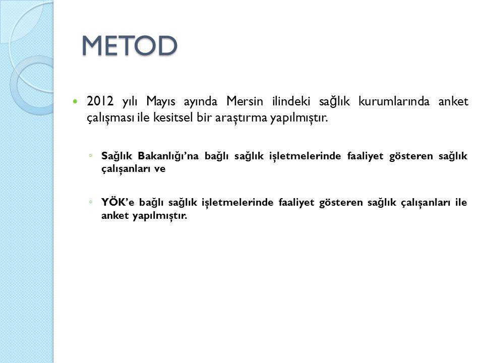 METOD 2012 yılı Mayıs ayında Mersin ilindeki sa ğ lık kurumlarında anket çalışması ile kesitsel bir araştırma yapılmıştır. ◦ Sa ğ lık Bakanlı ğ ı'na b