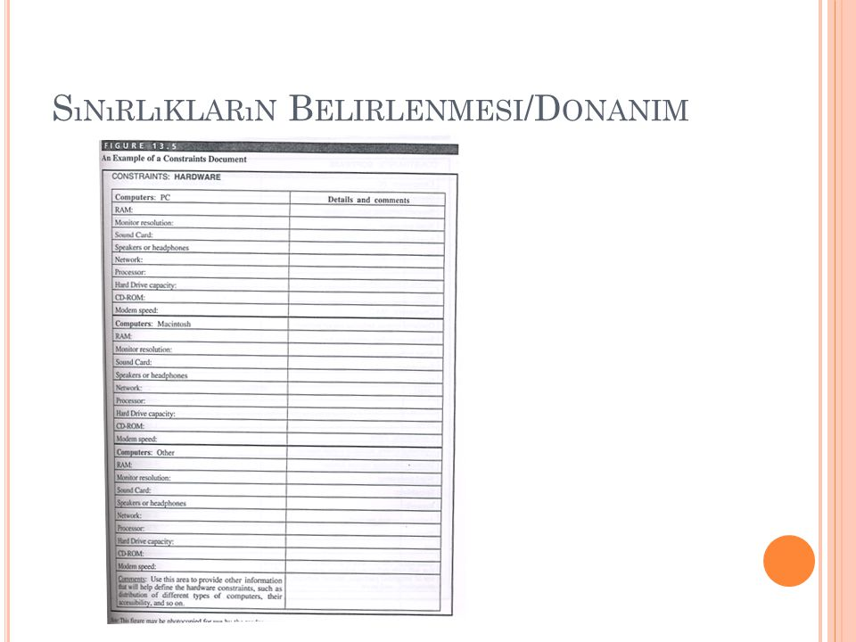 S ıNıRLıKLARıN B ELIRLENMESI /D ONANIM