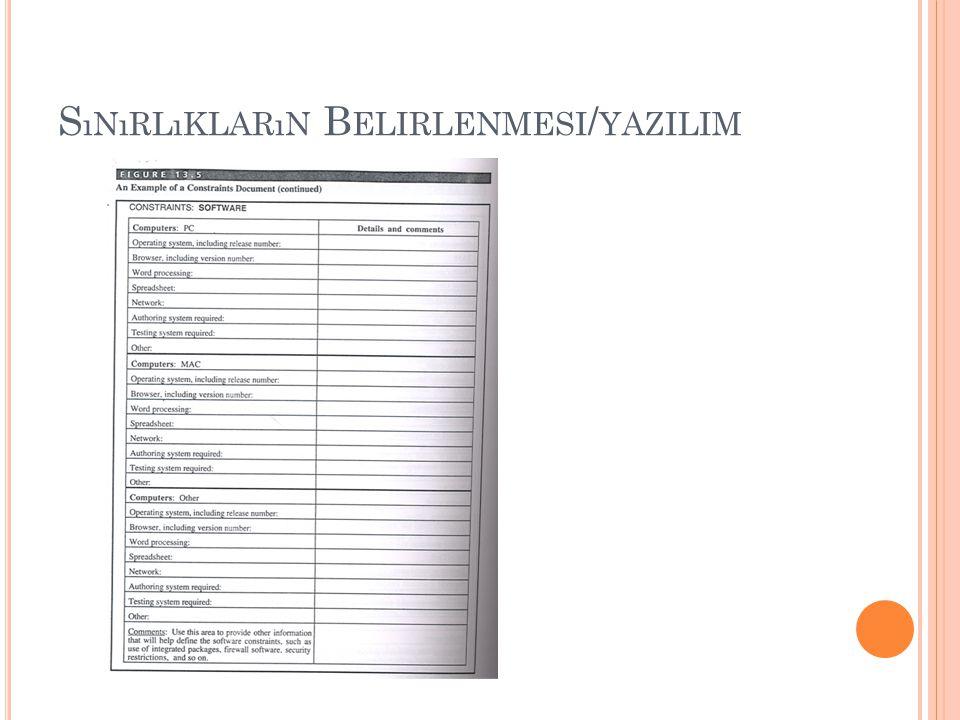 S ıNıRLıKLARıN B ELIRLENMESI / YAZILIM