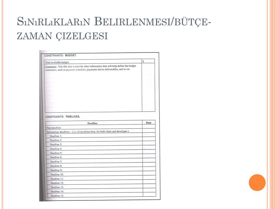 S ıNıRLıKLARıN B ELIRLENMESI / BÜTÇE - ZAMAN ÇIZELGESI