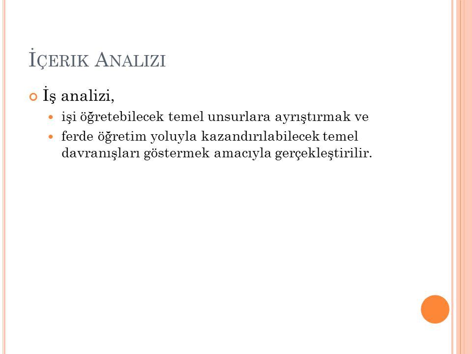 K AYNAKÇA Alessi, S.M. ve Trollip, S. R. (2001). Multimedia For Learning.
