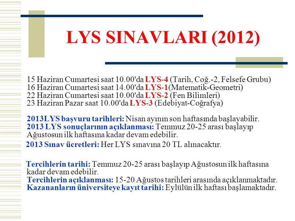 LYS SINAVLARI (2012) 15 Haziran Cumartesi saat 10.00 da LYS-4 (Tarih, Coğ.-2, Felsefe Grubu) 16 Haziran Cumartesi saat 14.00 da LYS-1(Matematik-Geometri) 22 Haziran Cumartesi saat 10.00 da LYS-2 (Fen Bilimleri) 23 Haziran Pazar saat 10.00 da LYS-3 (Edebiyat-Coğrafya) 2013LYS başvuru tarihleri: Nisan ayının son haftasında başlayabilir.