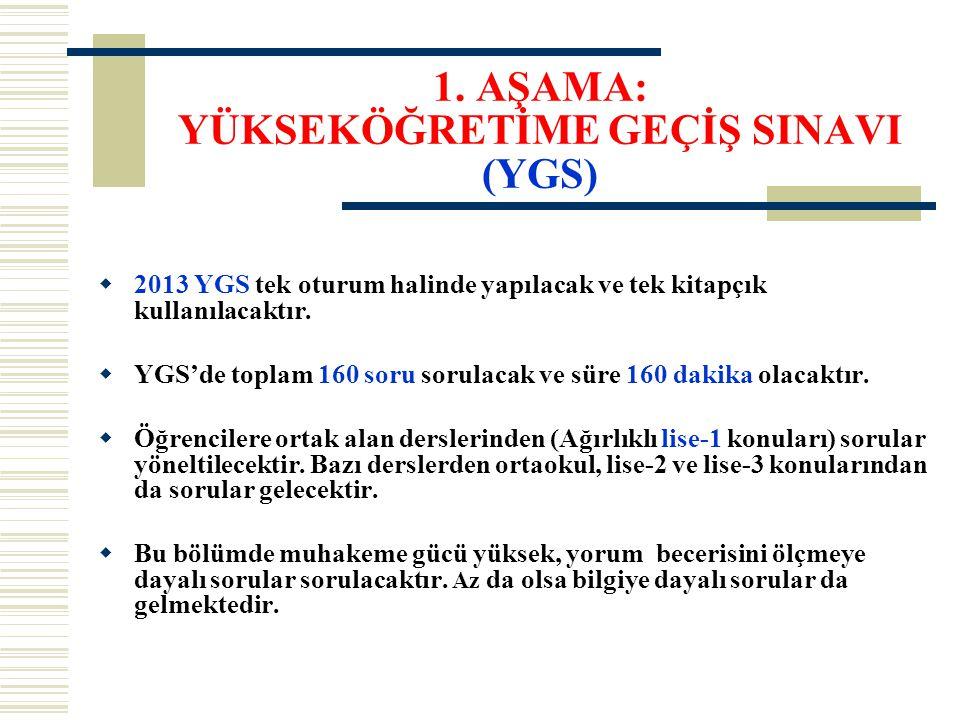 YGS (2013) i haftası başlayacak.Sınav zamanı: 24 Mart Pazar günü saat 10:00'da yapılacak.