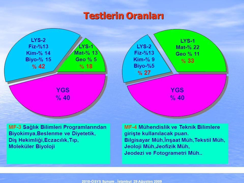 2010-ÖSYS Sunum, İstanbul 29 Ağustos 2009 YGS % 40 YGS % 40 MF-3 Sağlık Bilimleri Programlarından Biyokimya,Beslenme ve Diyetetik, Diş Hekimliği,Eczac