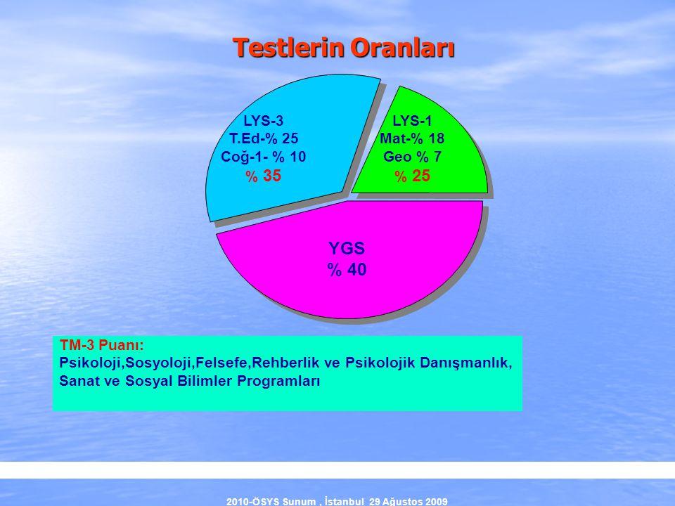 2010-ÖSYS Sunum, İstanbul 29 Ağustos 2009 TM-3 Puanı: Psikoloji,Sosyoloji,Felsefe,Rehberlik ve Psikolojik Danışmanlık, Sanat ve Sosyal Bilimler Progra