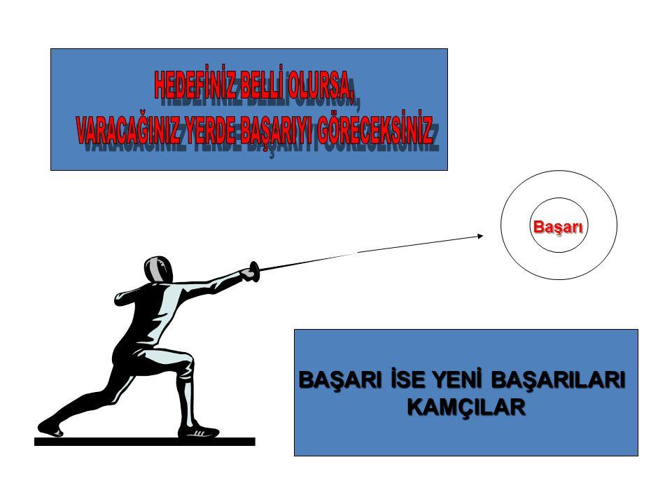 2010-ÖSYS Sunum, İstanbul 29 Ağustos 2009 YGS % 40 YGS % 40 MF-3 Sağlık Bilimleri Programlarından Biyokimya,Beslenme ve Diyetetik, Diş Hekimliği,Eczacılık,Tıp, Moleküler Biyoloji MF-4 Mühendislik ve Teknik Bilimlere girişte kullanılacak puan.