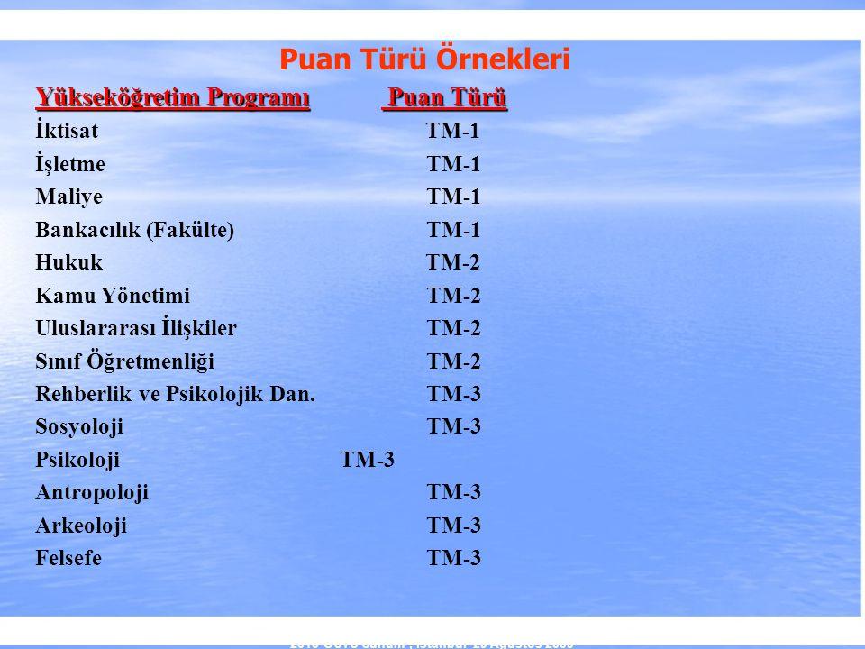 2010-ÖSYS Sunum, İstanbul 29 Ağustos 2009 Yükseköğretim Programı Puan Türü İktisat TM-1 İşletme TM-1 Maliye TM-1 Bankacılık (Fakülte) TM-1 Hukuk TM-2