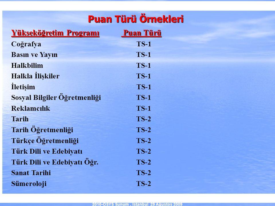 2010-ÖSYS Sunum, İstanbul 29 Ağustos 2009 Yükseköğretim Programı Puan Türü Coğrafya TS-1 Basın ve Yayın TS-1 Halkbilim TS-1 Halkla İlişkiler TS-1 İlet