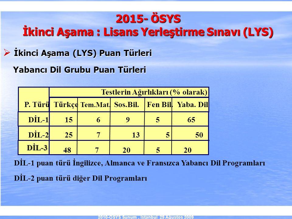 2010-ÖSYS Sunum, İstanbul 29 Ağustos 2009 2015- ÖSYS İkinci Aşama : Lisans Yerleştirme Sınavı (LYS)  İkinci Aşama (LYS) Puan Türleri Yabancı Dil Grub