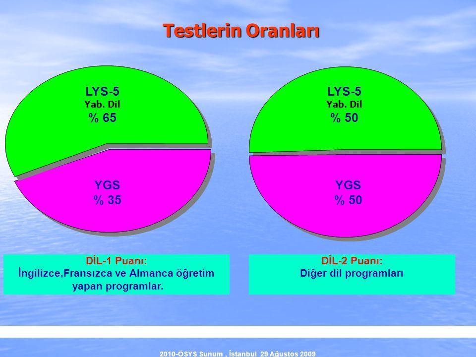2010-ÖSYS Sunum, İstanbul 29 Ağustos 2009 YGS % 35 LYS-5 Yab. Dil % 65 LYS-5 Yab. Dil % 50 YGS % 50 DİL-1 Puanı: İngilizce,Fransızca ve Almanca öğreti