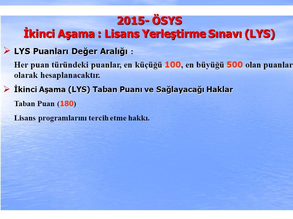 2010-ÖSYS Sunum, İstanbul 29 Ağustos 2009 2015- ÖSYS İkinci Aşama : Lisans Yerleştirme Sınavı (LYS)  LYS Puanları Değer Aralığı  LYS Puanları Değer