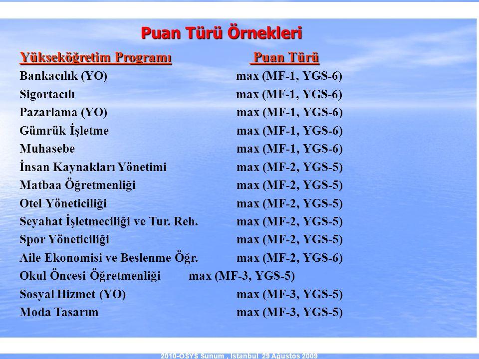 2010-ÖSYS Sunum, İstanbul 29 Ağustos 2009 Yükseköğretim Programı Puan Türü Bankacılık (YO) max (MF-1, YGS-6) Sigortacılı max (MF-1, YGS-6) Pazarlama (