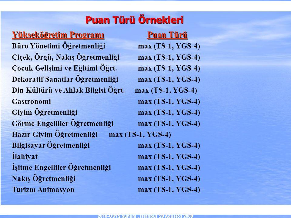 2010-ÖSYS Sunum, İstanbul 29 Ağustos 2009 Yükseköğretim Programı Puan Türü Büro Yönetimi Öğretmenliği max (TS-1, YGS-4) Çiçek, Örgü, Nakış Öğretmenliğ